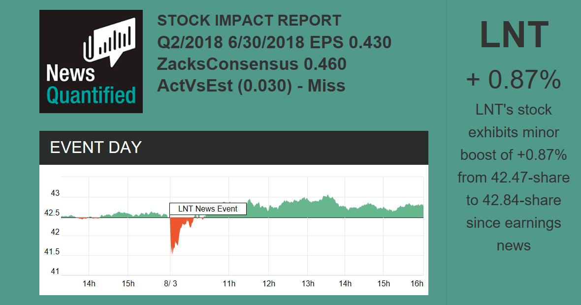 Check out the latest stock price for LOREAL CO ADR (LRLCY) at News Quantified
